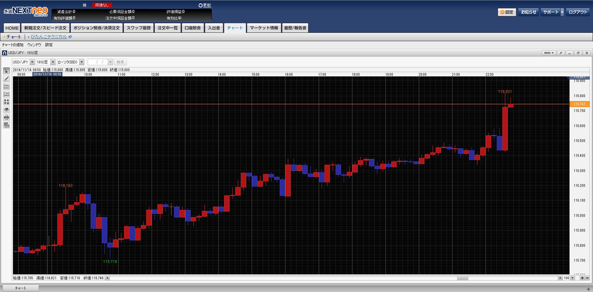 gaitamecom_chart02